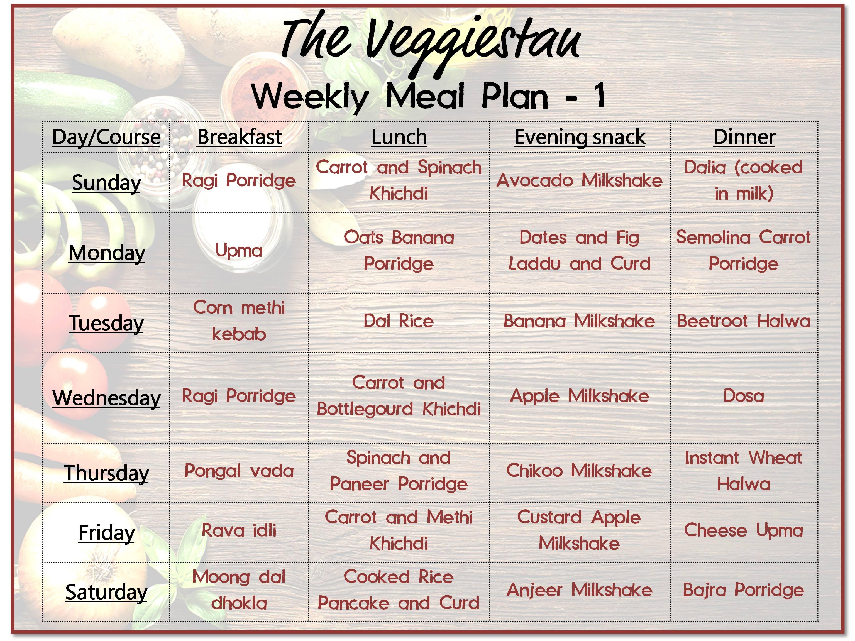 Weekly Meal Plan - 1